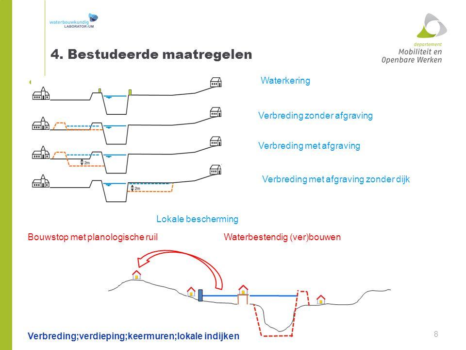 4. Bestudeerde maatregelen 8 Waterkering Verbreding zonder afgraving Verbreding met afgraving Verbreding met afgraving zonder dijk Lokale bescherming