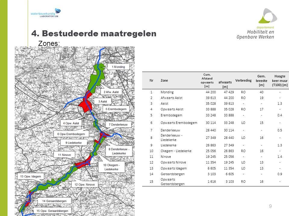 Werken tot zone 15 Verbreding 10 m Afgraving (4 m) Verdieping in stedelijke gebieden (2m) Keermuren in stedelijke gebieden 1m hoog 4.