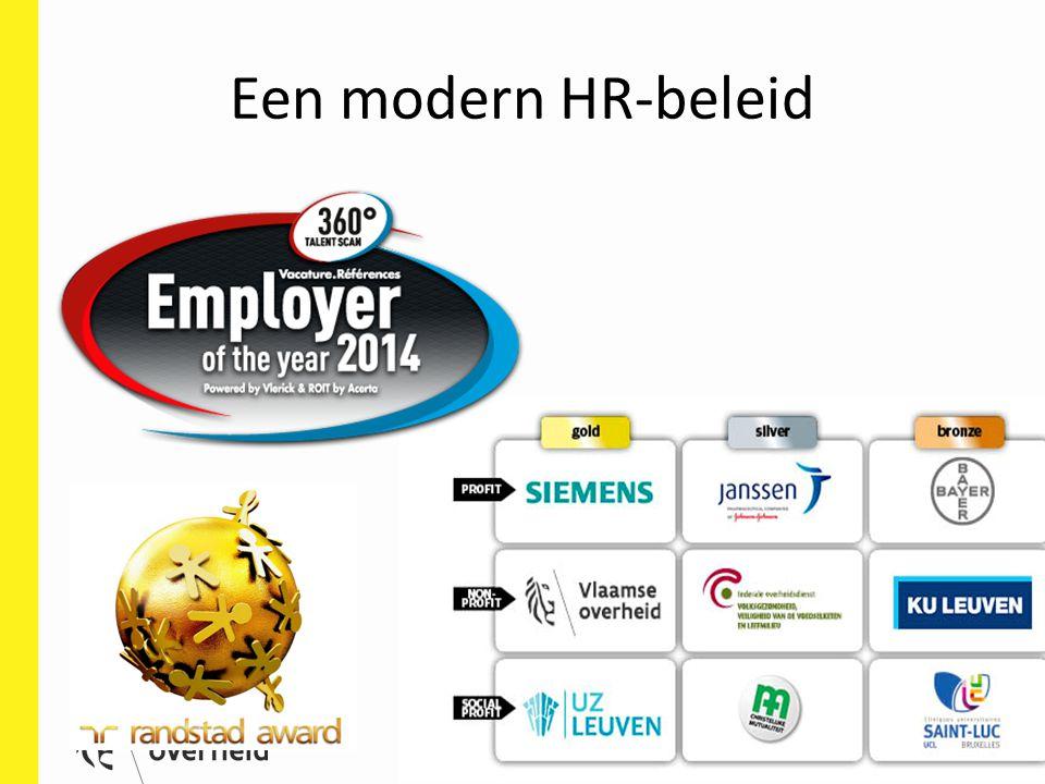 Een modern HR-beleid