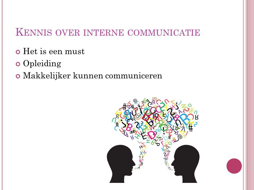 K ENNIS OVER INTERNE COMMUNICATIE Het is een must Opleiding Makkelijker kunnen communiceren