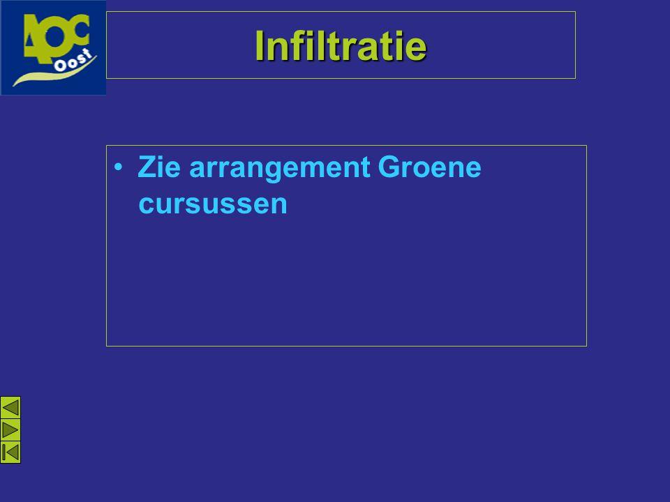 Infiltratie Zie arrangement Groene cursussen