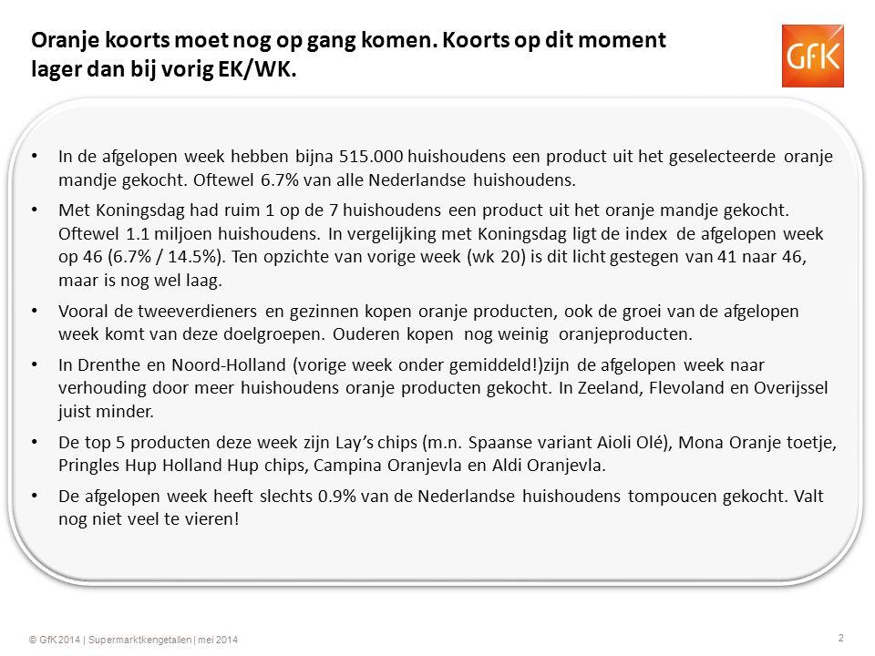 3 © GfK 2014 | Supermarktkengetallen | mei 2014 Door middel van een vast pakket van Oranje gerelateerde foodproducten die in de supermarkten te koop zijn brengt GfK Panel Services Benelux wekelijks, zo lang Oranje in de race is, de Oranjekoorts in beeld.