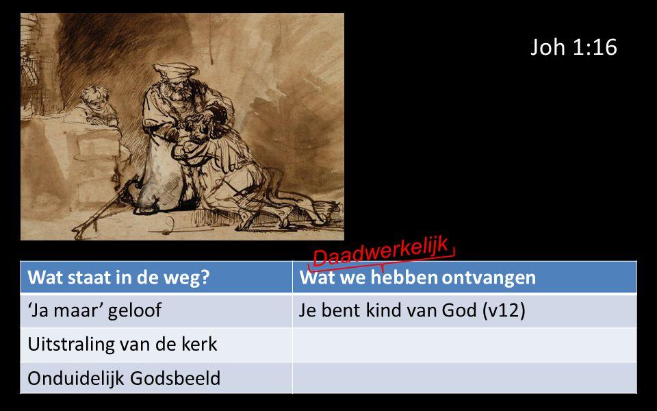 Joh 1:16 Wat staat in de weg?Wat we hebben ontvangen 'Ja maar' geloofJe bent kind van God (v12) Uitstraling van de kerk Onduidelijk Godsbeeld Daadwerk