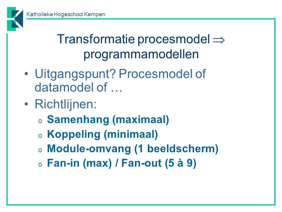Katholieke Hogeschool Kempen Transformatie procesmodel  programmamodellen Uitgangspunt? Procesmodel of datamodel of … Richtlijnen: o Samenhang (maxim