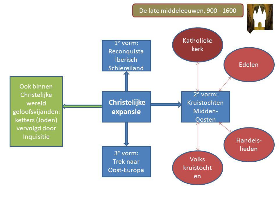 De late middeleeuwen, 900 - 1600 Christelijke expansie 1 e vorm: Reconquista Iberisch Schiereiland 2 e vorm: Kruistochten Midden- Oosten 3 e vorm: Tre