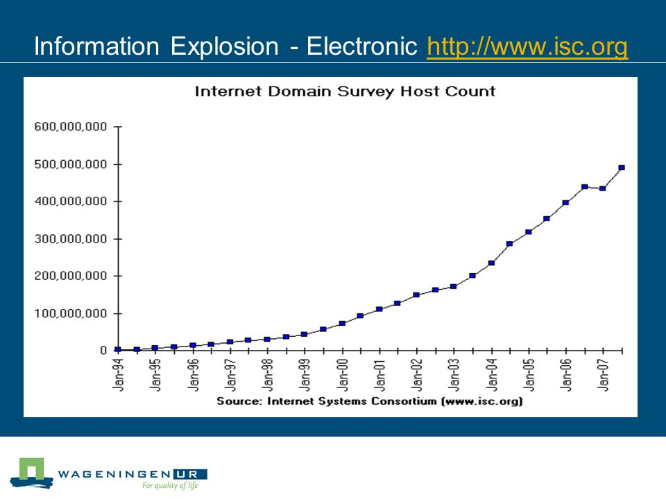 Information Explosion - Electronic http://www.isc.orghttp://www.isc.org