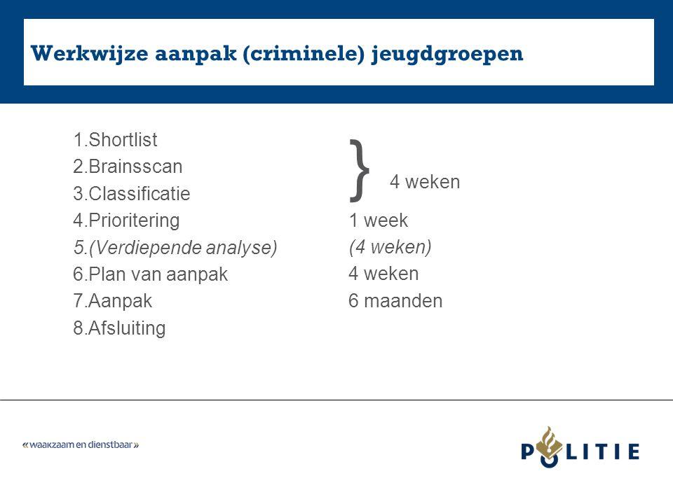 Werkwijze aanpak (criminele) jeugdgroepen 1.Shortlist 2.Brainsscan 3.Classificatie 4.Prioritering 5.(Verdiepende analyse) 6.Plan van aanpak 7.Aanpak 8