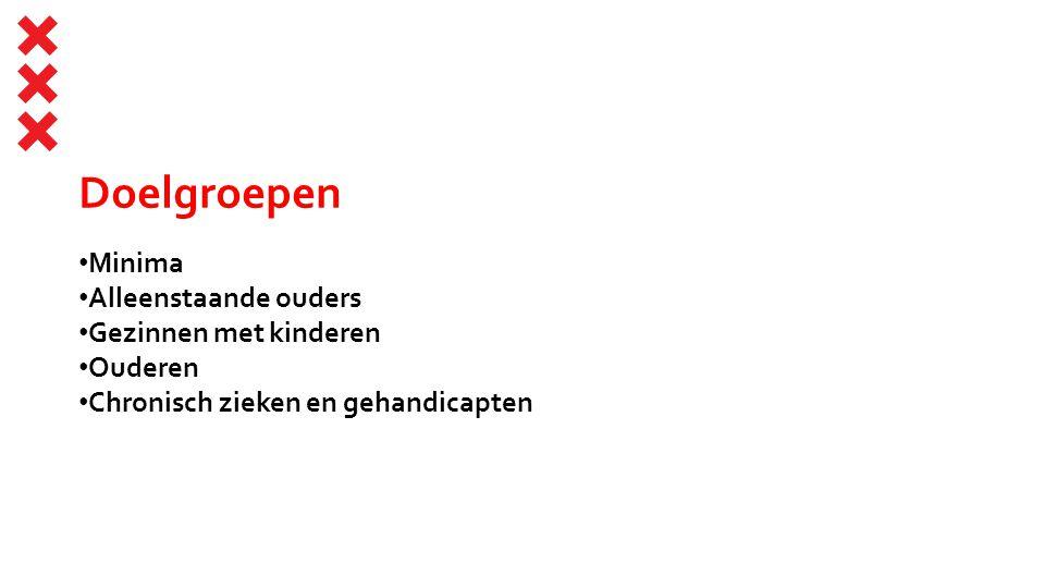 Minima Wie zijn Minima Amsterdammers met een inkomen dat lager is dan 120 % van het Wettelijk Sociaal minimum ( WSM) en niet beschikken over een vermogen dat hoger is dan de voor hen geldende norm.