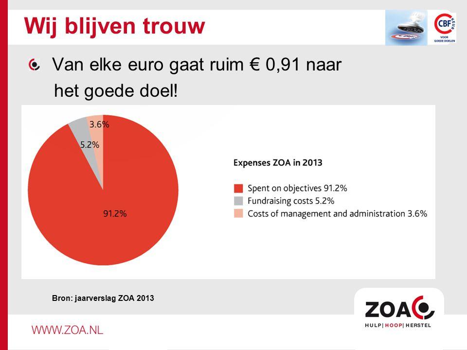 Wij blijven trouw Van elke euro gaat ruim € 0,91 naar het goede doel! Bron: jaarverslag ZOA 2013