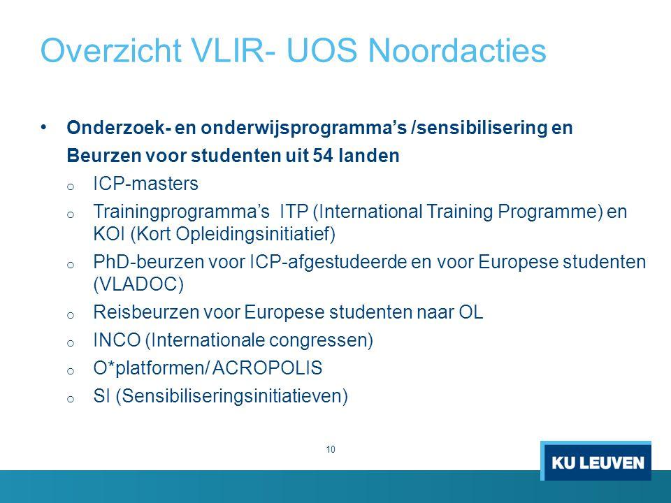 Overzicht VLIR- UOS Noordacties Onderzoek- en onderwijsprogramma's /sensibilisering en Beurzen voor studenten uit 54 landen o ICP-masters o Trainingprogramma's ITP (International Training Programme) en KOI (Kort Opleidingsinitiatief) o PhD-beurzen voor ICP-afgestudeerde en voor Europese studenten (VLADOC) o Reisbeurzen voor Europese studenten naar OL o INCO (Internationale congressen) o O*platformen/ ACROPOLIS o SI (Sensibiliseringsinitiatieven) 10