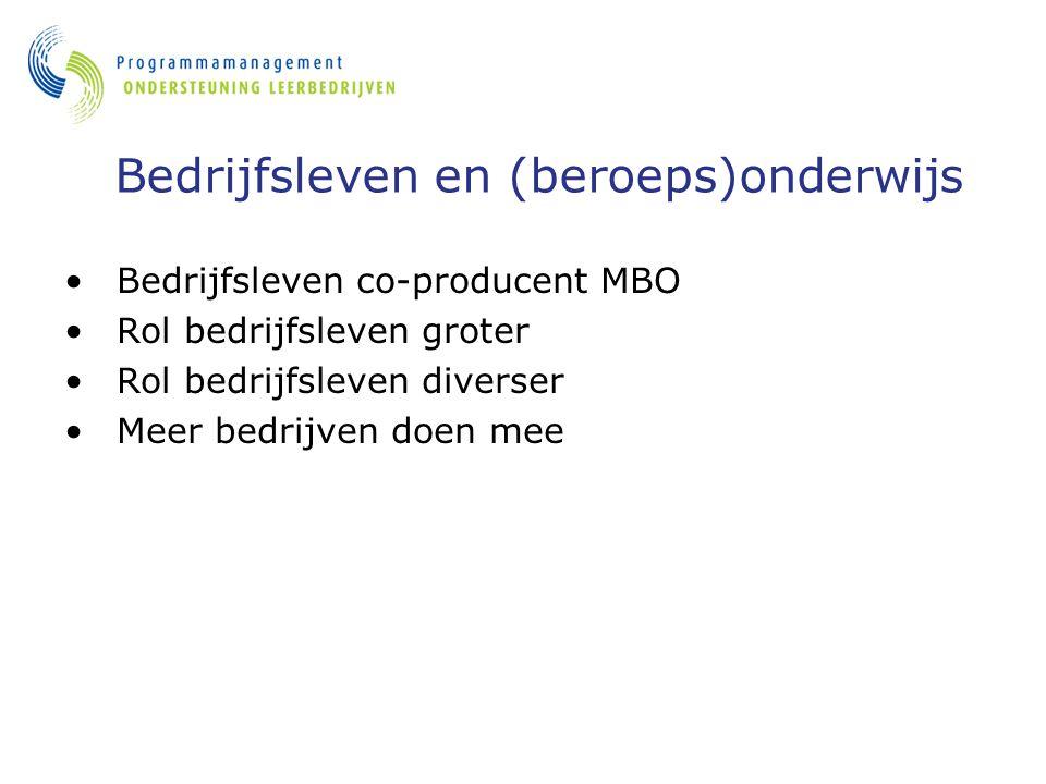 Bedrijfsleven en (beroeps)onderwijs Bedrijfsleven co-producent MBO Rol bedrijfsleven groter Rol bedrijfsleven diverser Meer bedrijven doen mee