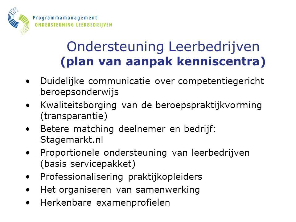 Ondersteuning Leerbedrijven (plan van aanpak kenniscentra) Duidelijke communicatie over competentiegericht beroepsonderwijs Kwaliteitsborging van de b