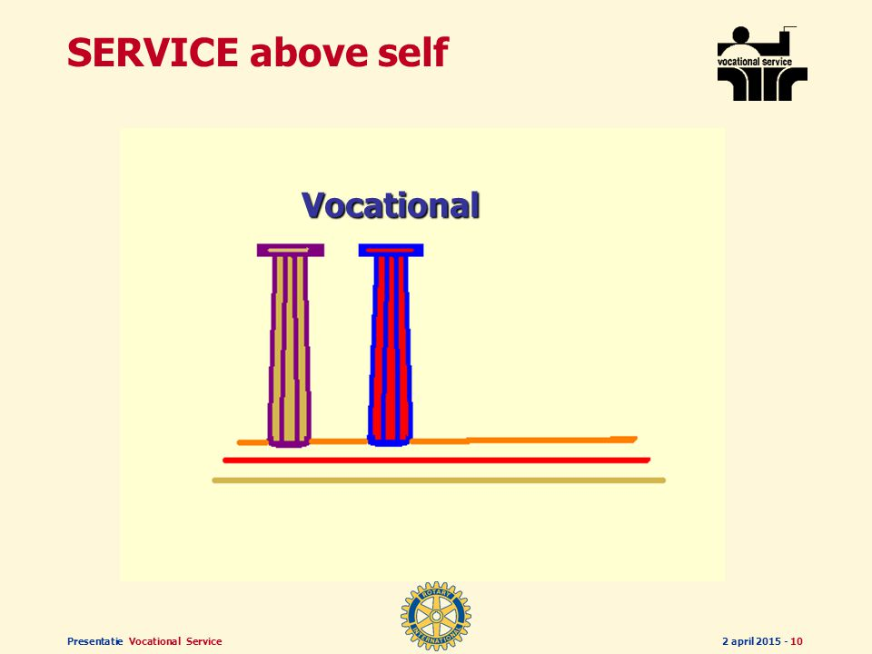 Presentatie Vocational Service2 april 2015 - 9 SERVICE above self