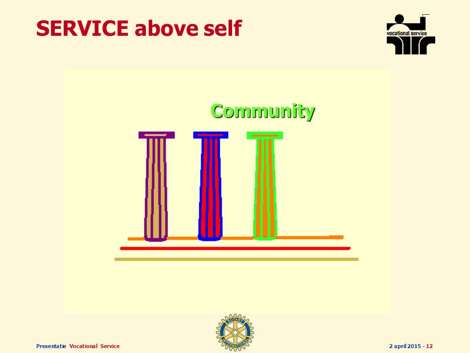 Presentatie Vocational Service2 april 2015 - 11 SERVICE above self