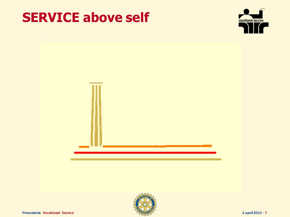 Presentatie Vocational Service2 april 2015 - 7 SERVICE above self
