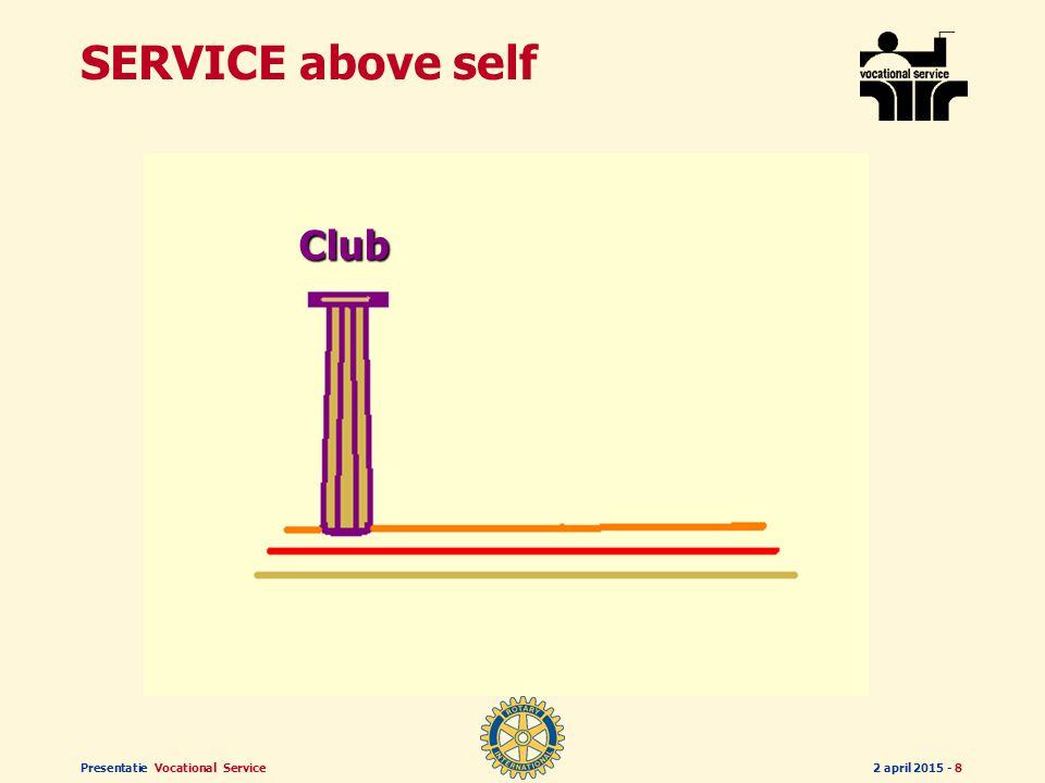 Presentatie Vocational Service2 april 2015 - 8 SERVICE above self Club