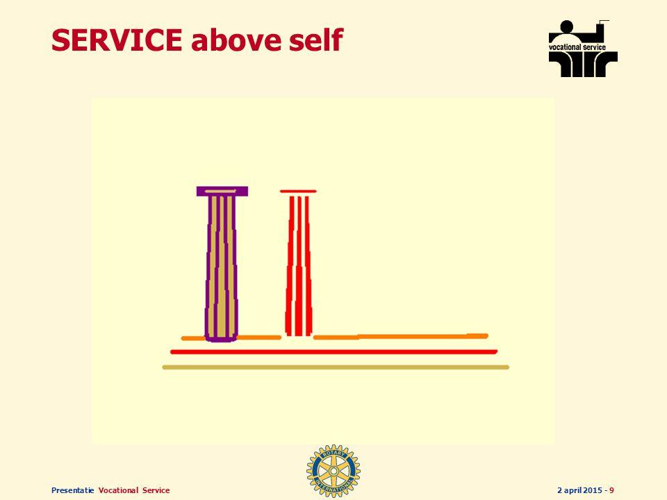 Presentatie Vocational Service2 april 2015 - 9 SERVICE above self