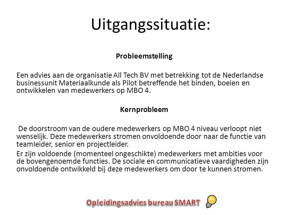 Uitgangssituatie: Probleemstelling Een advies aan de organisatie All Tech BV met betrekking tot de Nederlandse businessunit Materiaalkunde als Pilot betreffende het binden, boeien en ontwikkelen van medewerkers op MBO 4.