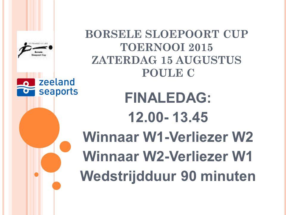 BORSELE SLOEPOORT CUP TOERNOOI 2015 DONDERDAG 13 AUGUSTUS SUPER POULE WEDSTRIJDSCHEMA KLOETINGE- VC VLISSINGEN VV GOES -……….. AANVANG: 19.00 uur Wedst