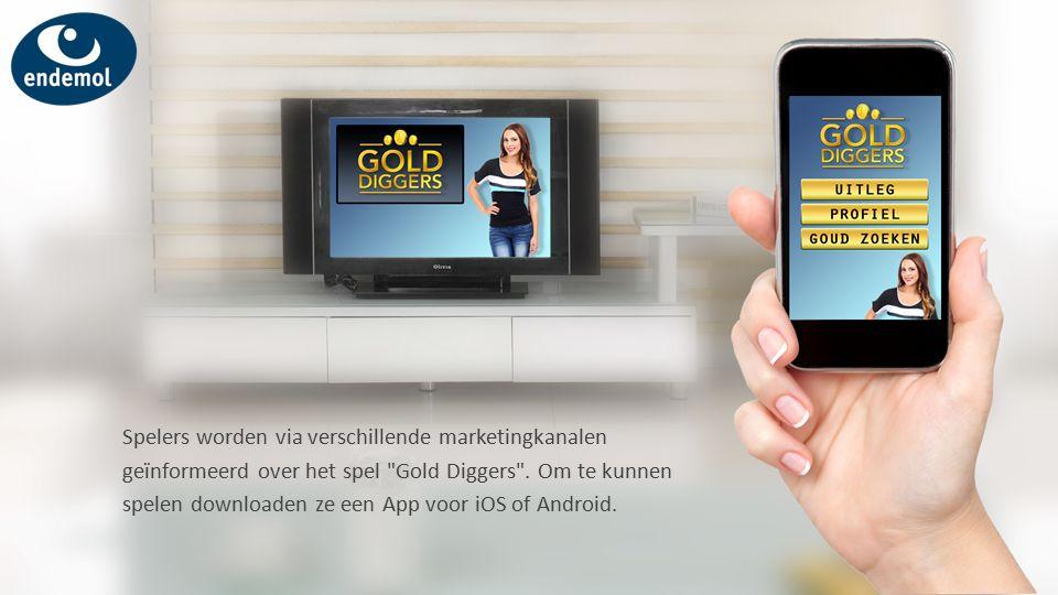 Spelers worden via verschillende marketingkanalen geïnformeerd over het spel Gold Diggers .