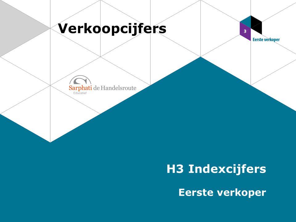 Verkoopcijfers H3 Indexcijfers Eerste verkoper