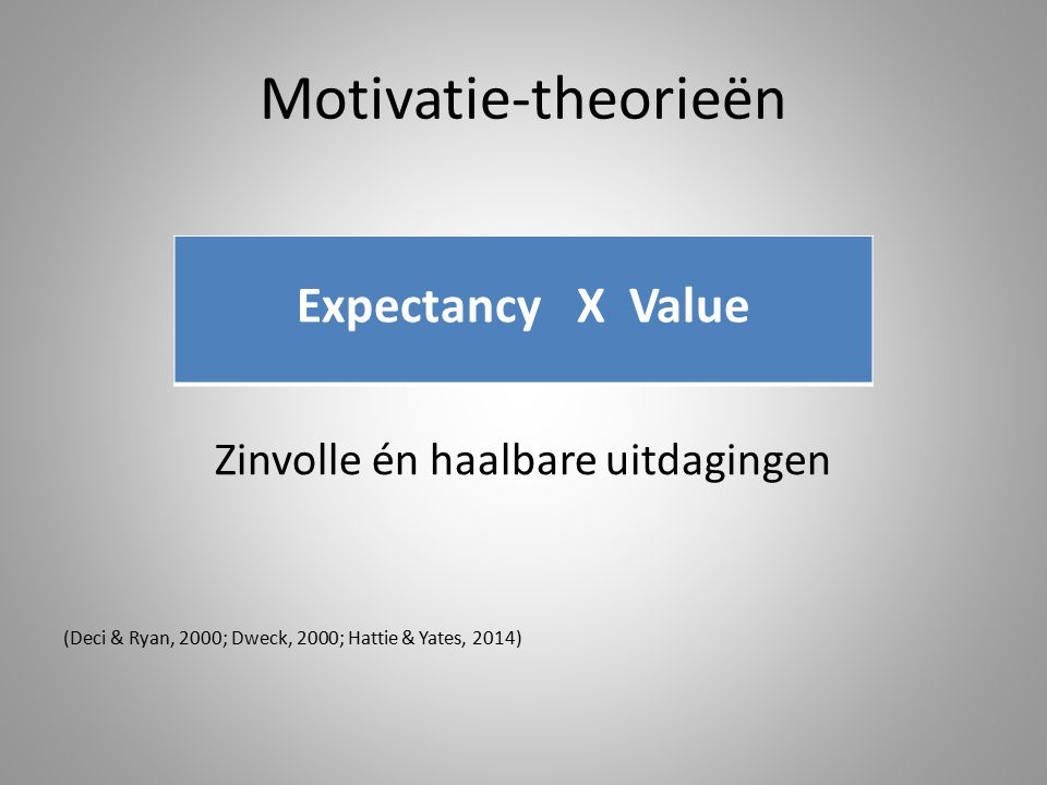 Motivatie-theorieën Zinvolle én haalbare uitdagingen (Deci & Ryan, 2000; Dweck, 2000; Hattie & Yates, 2014) Expectancy X Value