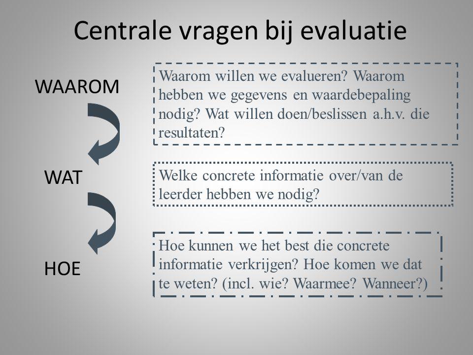 Centrale vragen bij evaluatie WAAROM WAT HOE Waarom willen we evalueren? Waarom hebben we gegevens en waardebepaling nodig? Wat willen doen/beslissen