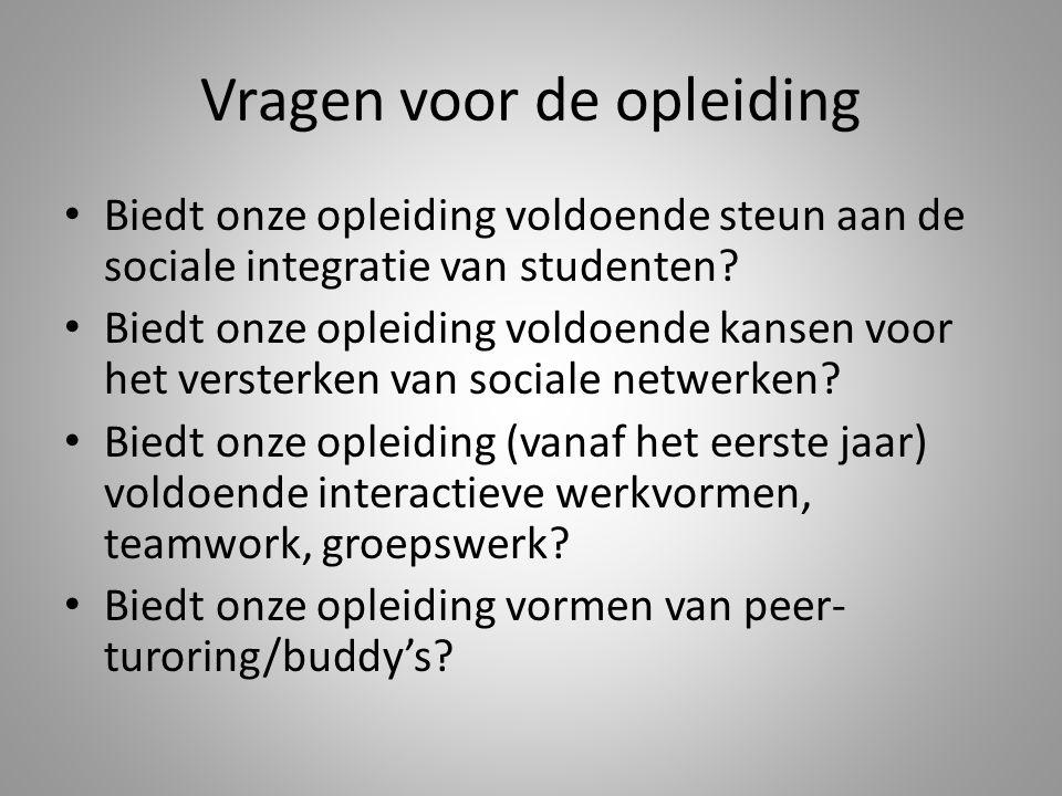 Vragen voor de opleiding Biedt onze opleiding voldoende steun aan de sociale integratie van studenten? Biedt onze opleiding voldoende kansen voor het