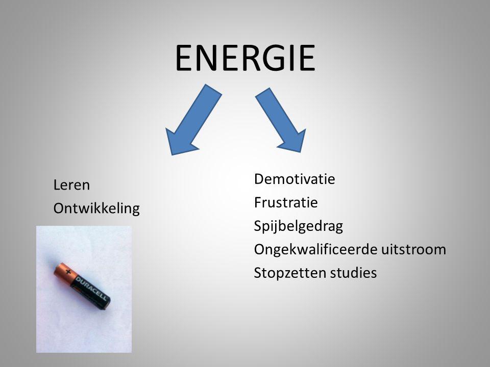 INTERESSE COMPETENTIE RELATIE AUTONOMIE Positieve energie voor leren opwekken