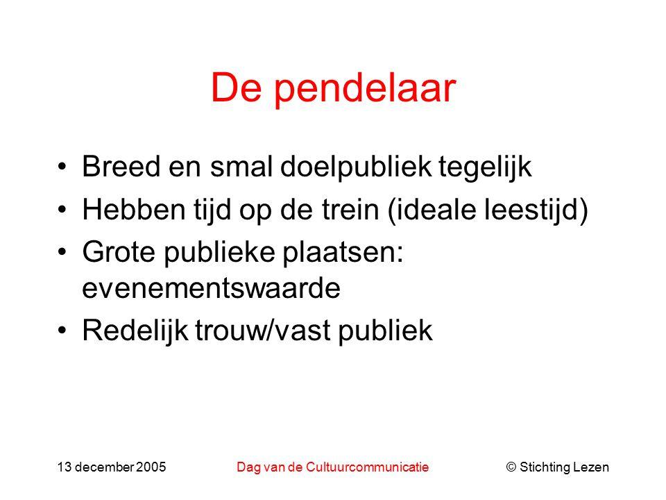 © Stichting Lezen13 december 2005Dag van de Cultuurcommunicatie De pendelaar Breed en smal doelpubliek tegelijk Hebben tijd op de trein (ideale leestijd) Grote publieke plaatsen: evenementswaarde Redelijk trouw/vast publiek