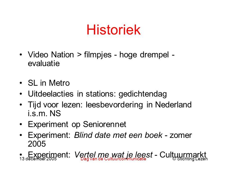 © Stichting Lezen13 december 2005Dag van de Cultuurcommunicatie Historiek Video Nation > filmpjes - hoge drempel - evaluatie SL in Metro Uitdeelacties in stations: gedichtendag Tijd voor lezen: leesbevordering in Nederland i.s.m.