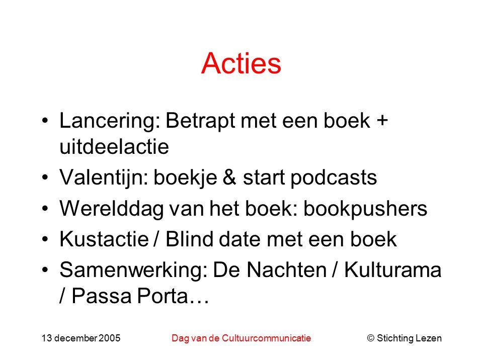 © Stichting Lezen13 december 2005Dag van de Cultuurcommunicatie Acties Lancering: Betrapt met een boek + uitdeelactie Valentijn: boekje & start podcas