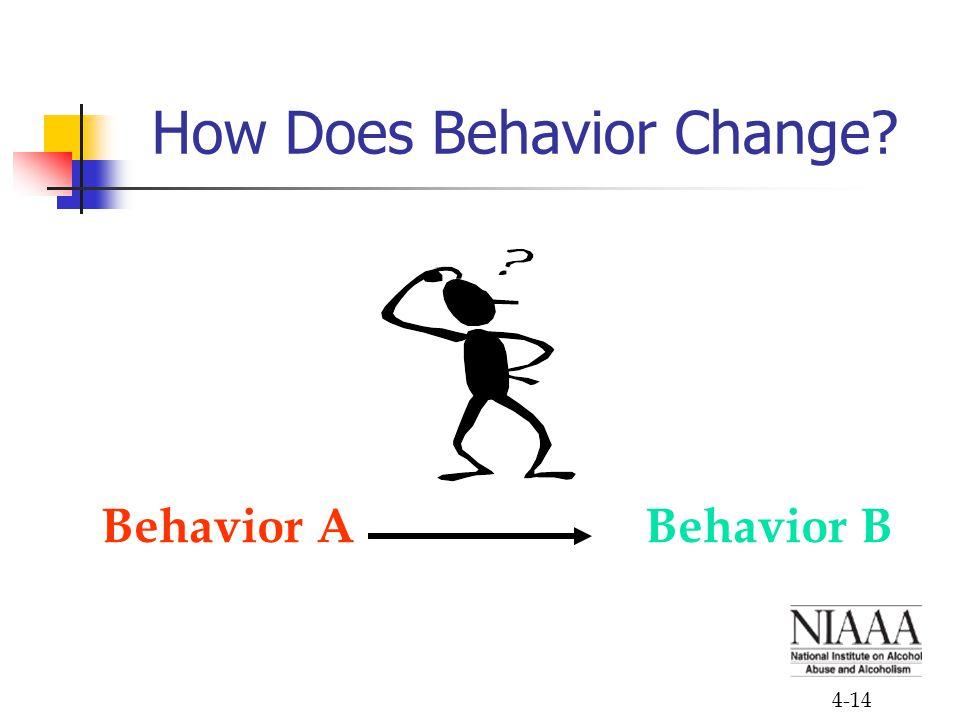 4-14 How Does Behavior Change? Behavior ABehavior B