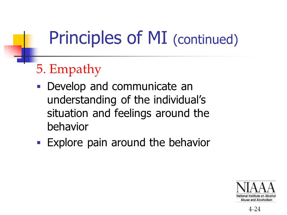 4-24 Principles of MI (continued) 5. Empathy  Develop and communicate an understanding of the individual's situation and feelings around the behavior