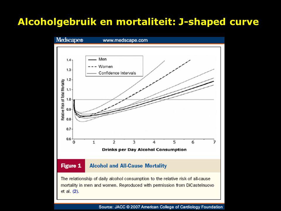 Alcoholgebruik en mortaliteit: J-shaped curve