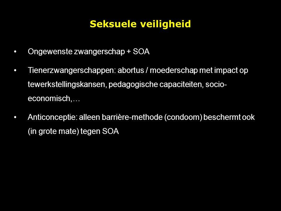 Seksuele veiligheid Ongewenste zwangerschap + SOA Tienerzwangerschappen: abortus / moederschap met impact op tewerkstellingskansen, pedagogische capaciteiten, socio- economisch,… Anticonceptie: alleen barrière-methode (condoom) beschermt ook (in grote mate) tegen SOA