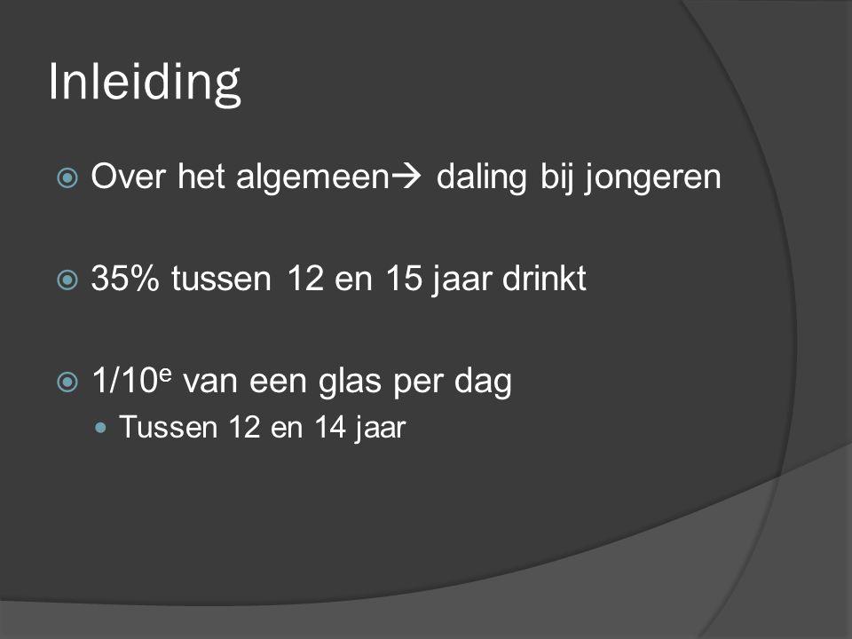 Inleiding  Over het algemeen  daling bij jongeren  35% tussen 12 en 15 jaar drinkt  1/10 e van een glas per dag Tussen 12 en 14 jaar