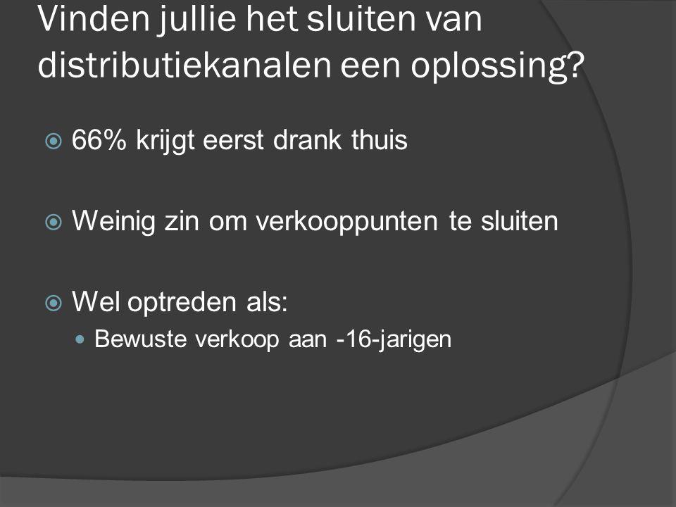 Vinden jullie het sluiten van distributiekanalen een oplossing?  66% krijgt eerst drank thuis  Weinig zin om verkooppunten te sluiten  Wel optreden