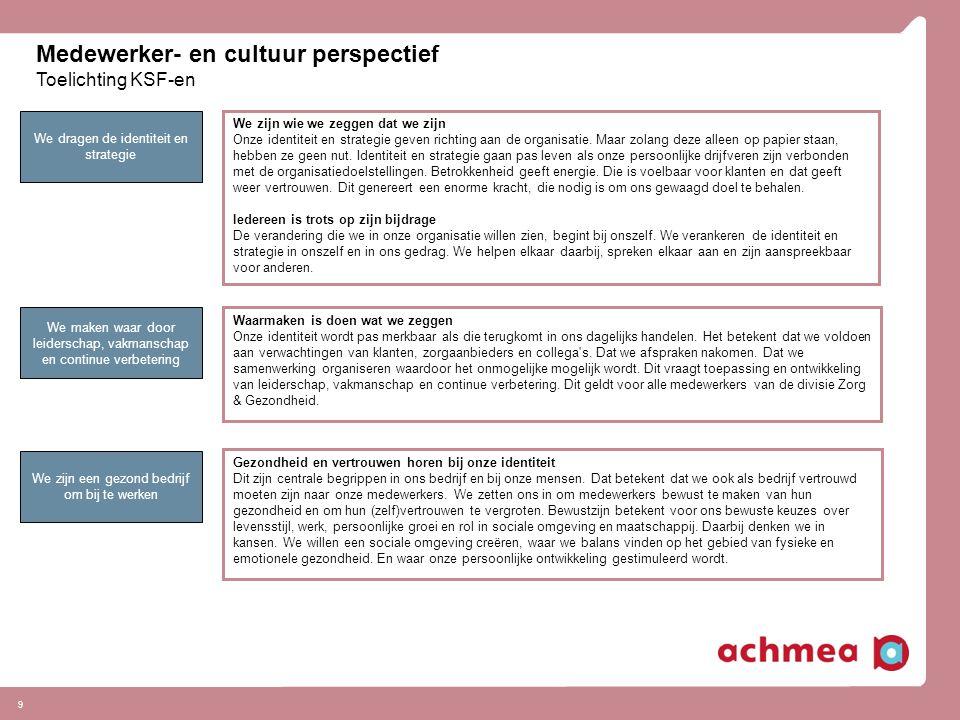 Medewerker- en cultuur perspectief Toelichting KSF-en We dragen de identiteit en strategie We zijn wie we zeggen dat we zijn Onze identiteit en strate