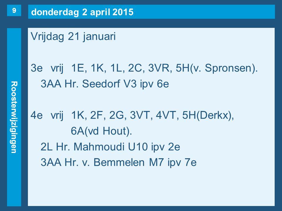 donderdag 2 april 2015 Roosterwijzigingen Vrijdag 21 januari 3evrij1E, 1K, 1L, 2C, 3VR, 5H(v.