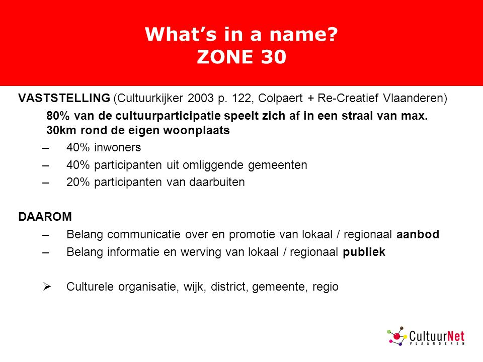 What's in a name. ZONE 30 VASTSTELLING (Cultuurkijker 2003 p.