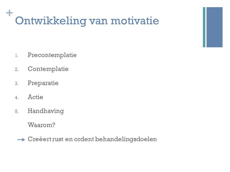 + Ontwikkeling van motivatie 1. Precontemplatie 2. Contemplatie 3. Preparatie 4. Actie 5. Handhaving Waarom? Creëert rust en ordent behandelingsdoelen