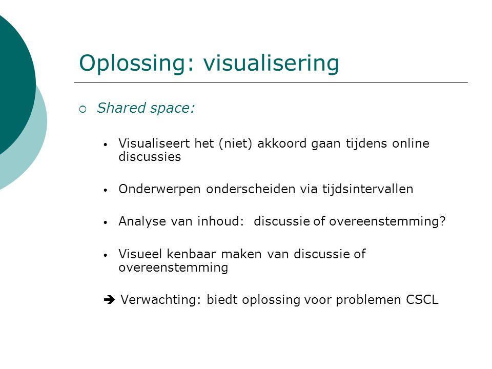 Oplossing: visualisering  Shared space: Visualiseert het (niet) akkoord gaan tijdens online discussies Onderwerpen onderscheiden via tijdsintervallen Analyse van inhoud: discussie of overeenstemming.