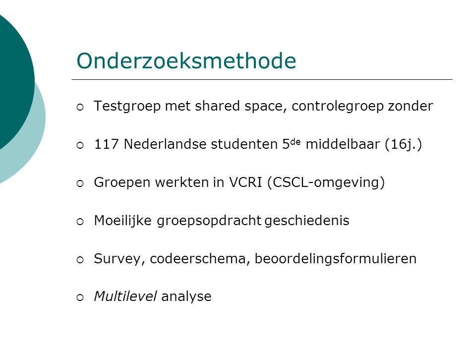 Onderzoeksmethode  Testgroep met shared space, controlegroep zonder  117 Nederlandse studenten 5 de middelbaar (16j.)  Groepen werkten in VCRI (CSCL-omgeving)  Moeilijke groepsopdracht geschiedenis  Survey, codeerschema, beoordelingsformulieren  Multilevel analyse