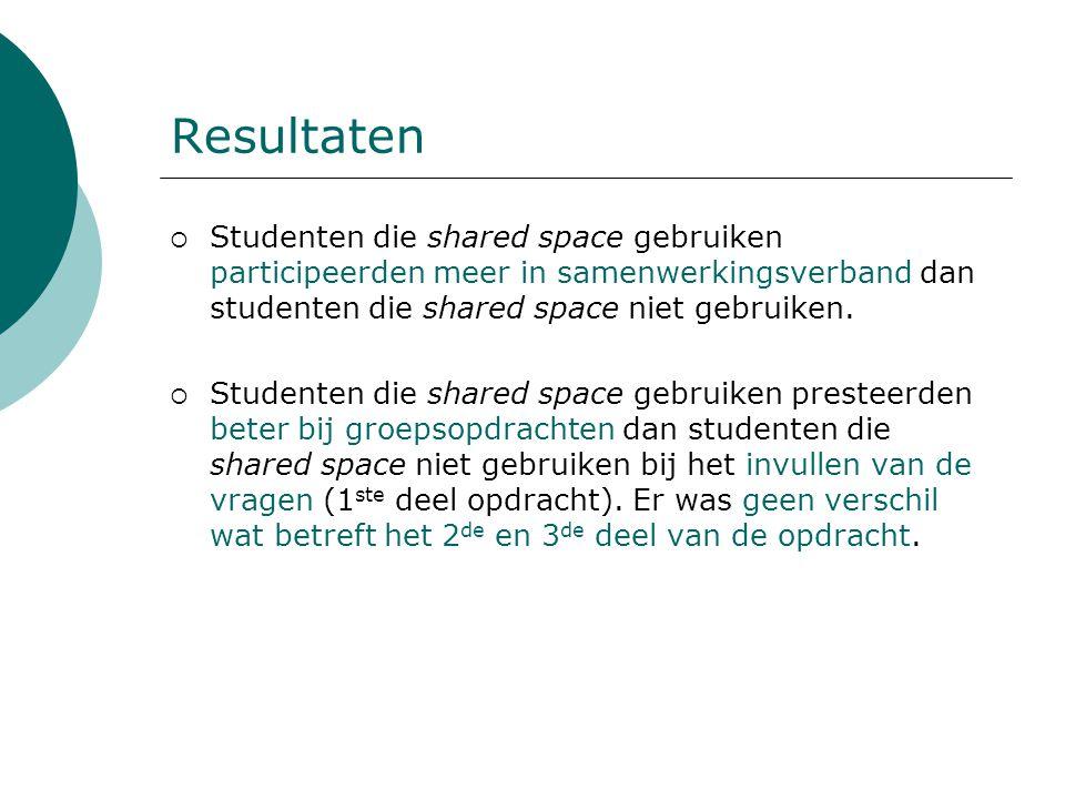 Resultaten  Studenten die shared space gebruiken participeerden meer in samenwerkingsverband dan studenten die shared space niet gebruiken.  Student