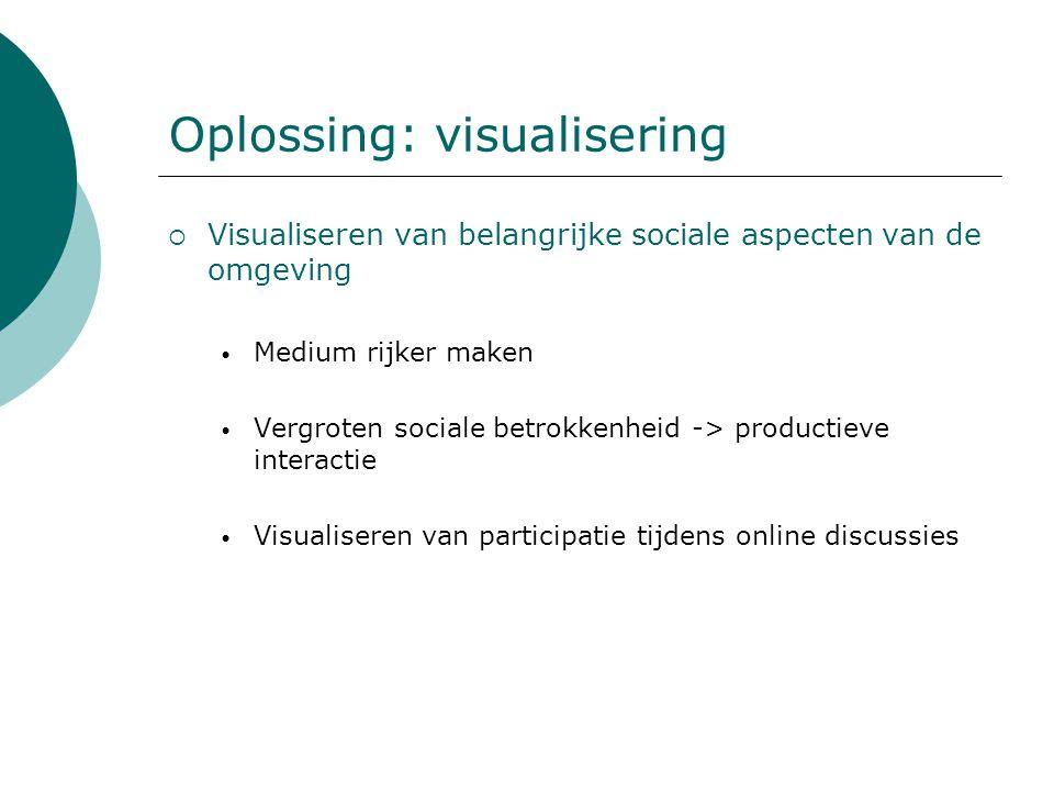 Oplossing: visualisering  Visualiseren van belangrijke sociale aspecten van de omgeving Medium rijker maken Vergroten sociale betrokkenheid -> productieve interactie Visualiseren van participatie tijdens online discussies