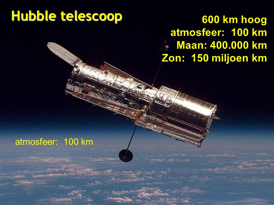 de ZON Sirius Jupiter is 1 pixel op de punt van de hoek. De AARDE is niet zichtbaar op deze schaal.