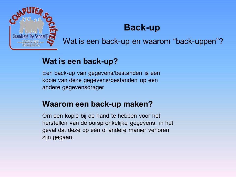 Back-up Waarvan een back-up maken en hoe vaak.Waarvan een back-up.