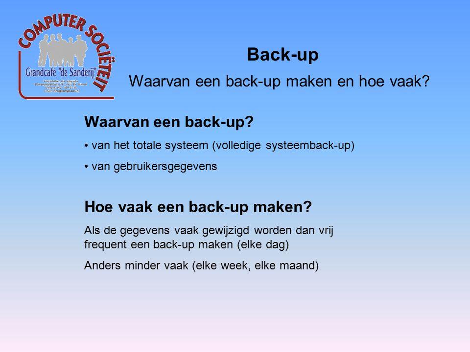 Back-up Waarop een back-up maken.Waarop een back-up.