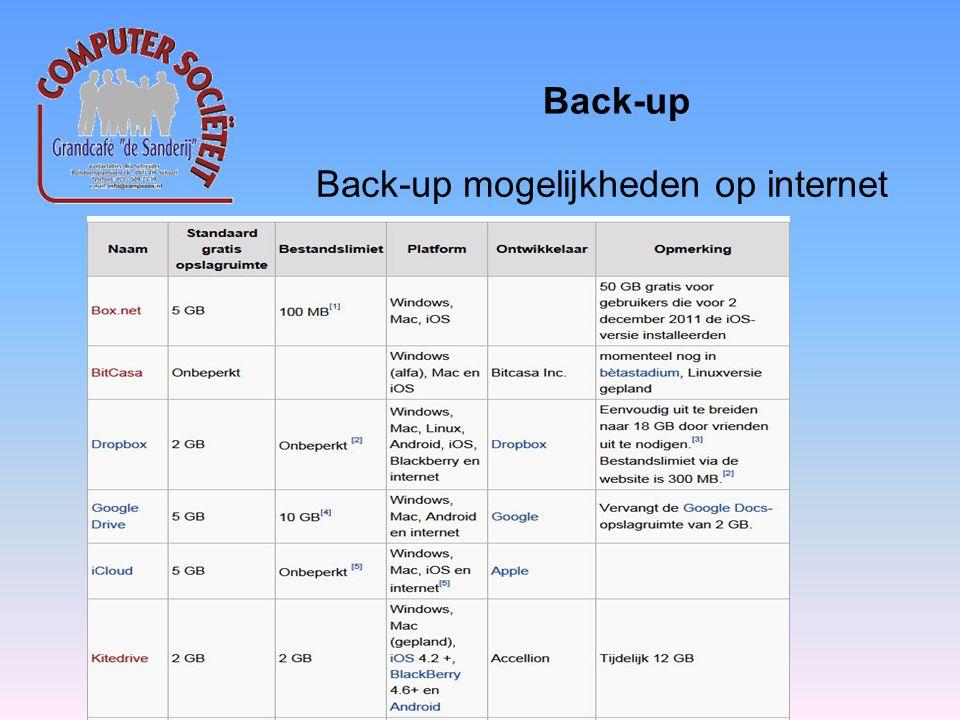 Back-up Back-up mogelijkheden op internet